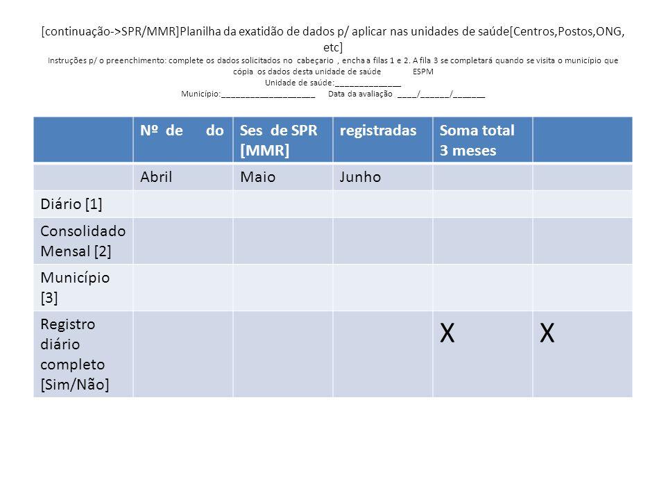 X Nº de do Ses de SPR [MMR] registradas Soma total 3 meses Abril Maio